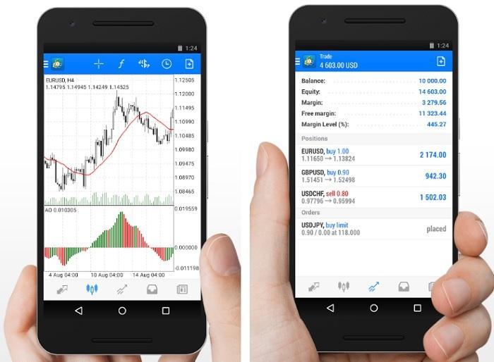 Мобильное приложение MetaTrader 4 интерфейс инструкция
