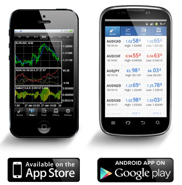 Скачать MetaTrader 4 для android, iphone, iPad