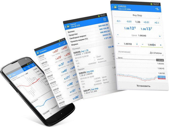 Мобильный торговый терминал MetaTrader 4 для смартфонов и планшетов.