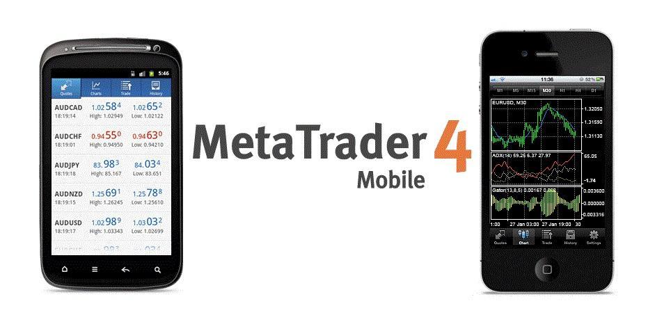 Мобильное приложение торговой платформы MetaTrader 4