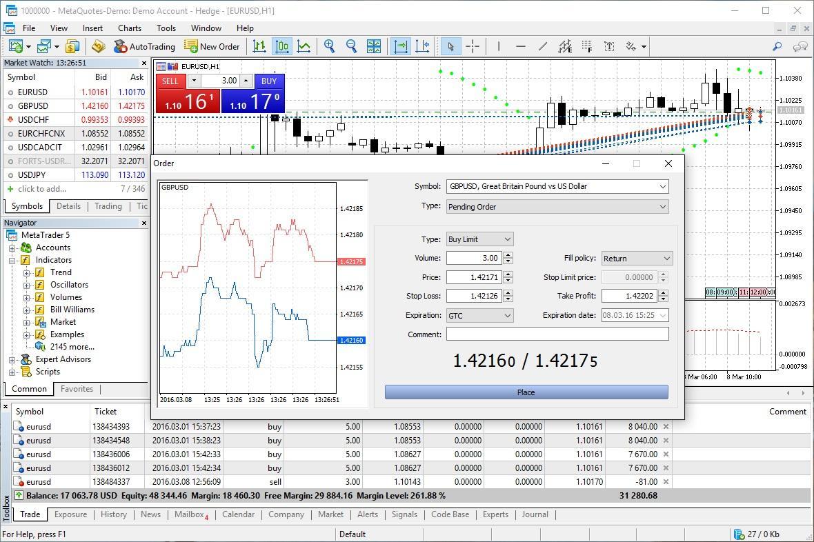 Технический анализ в терминале MetaTrader 5