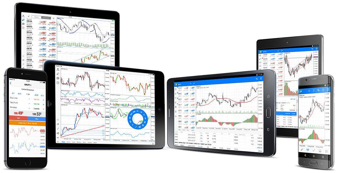 Мобильная торговая платформа MetaTrader 5 для смартфонов и планшетов Android iPhone