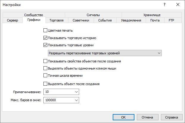 Графики в терминале MetaTrader 5.