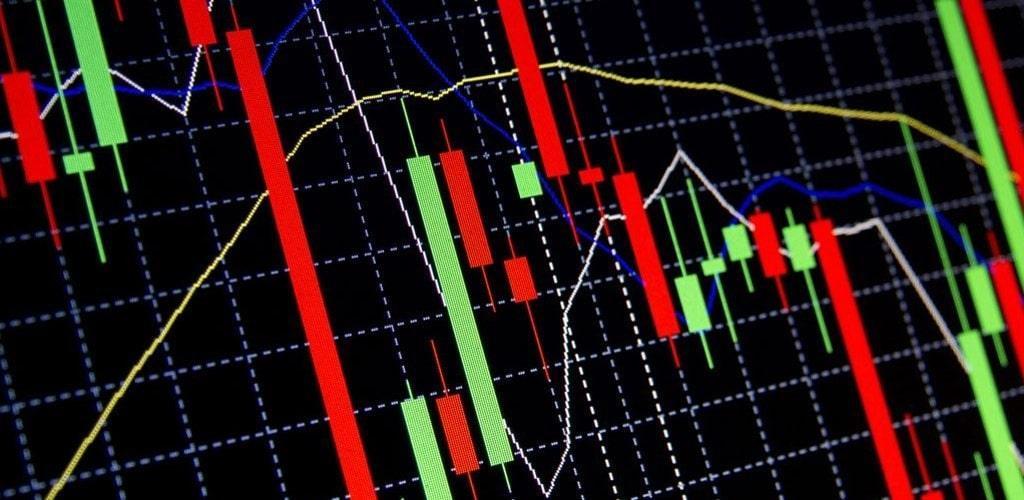 Индикатор Форекс Скользящие средние