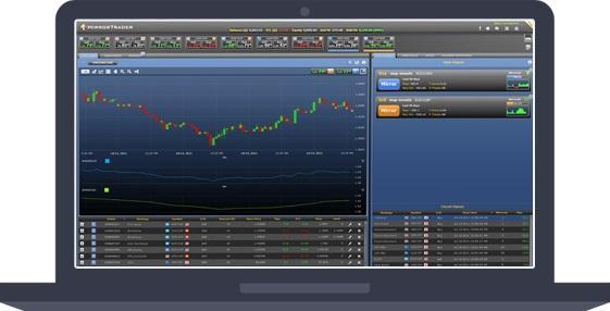 Mirror Trader - возможности торговой платформы Форекс