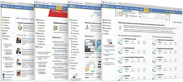 обзор платформы MetaTrader 5